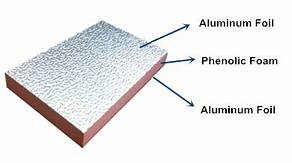 Know More About Pre Insulated Duct